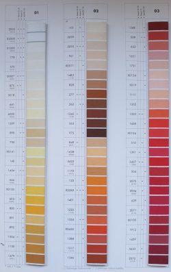Rasant-Chart-1a-250x397 Rasant Chart 1a
